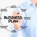 Business-Plan-Development