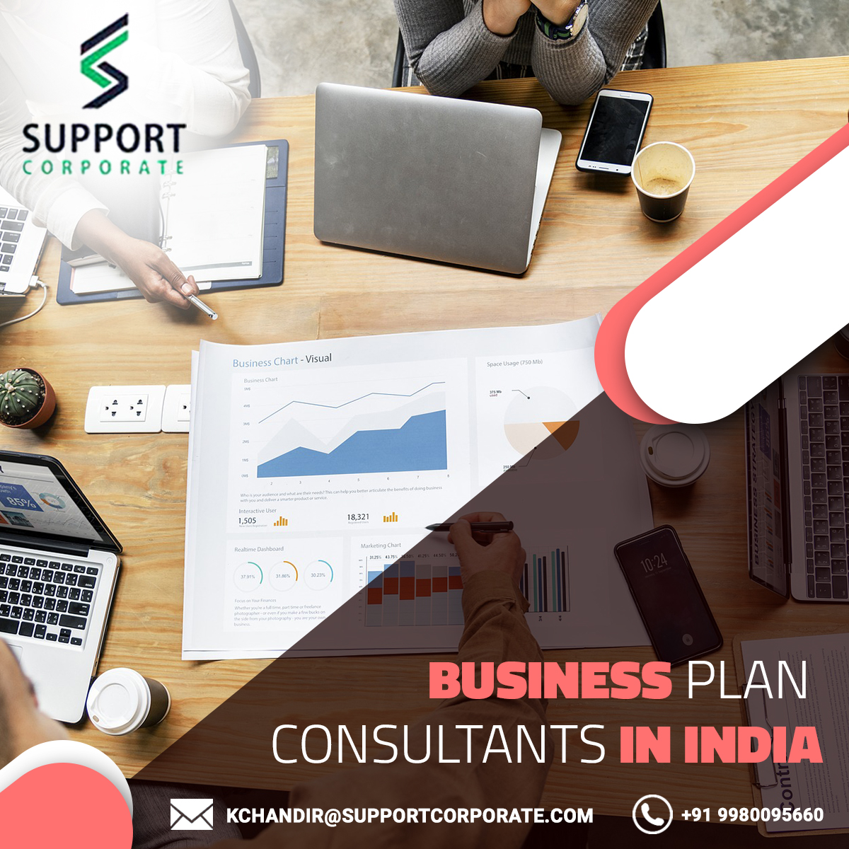 Business-Plan-consultants-in-India